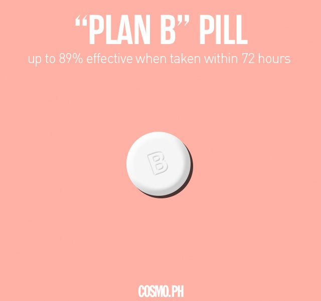 plan b pill effectiveness reviews