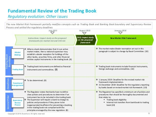 basel fundamental review of the trading book